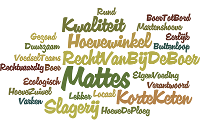 Wordcloud Mattes